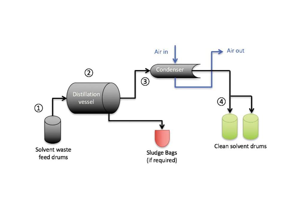 maratek_ssb_4_step_diagram_v2-1